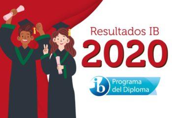 Resultados_IB_2020